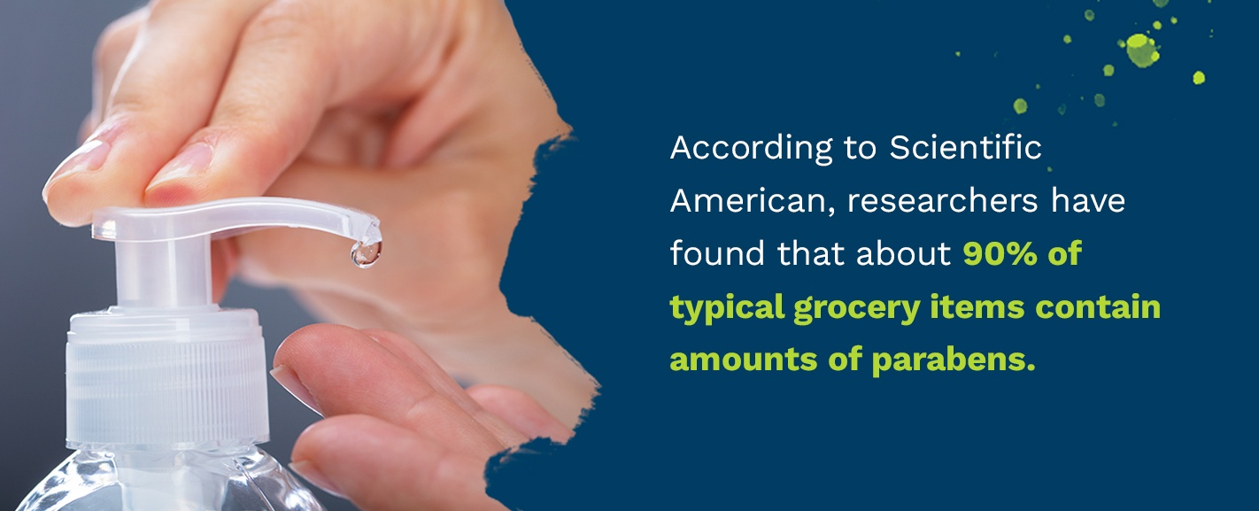 90% of typical grocery items contain amounts of parabens.